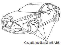 Mazda 6 System Monitorowania Ciśnienia W Oponach Podczas Jazdy